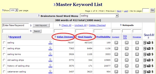 How to Start a Website - Keyword List