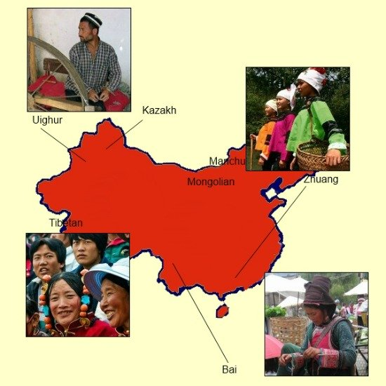 People of China- Minorities
