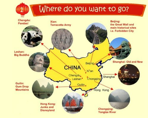 China Travel Planner: Where to Go